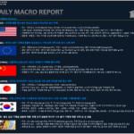 daily-macro-report1028